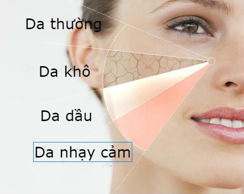 Bạn đã biết da mình thuộc loạI nào chưa?